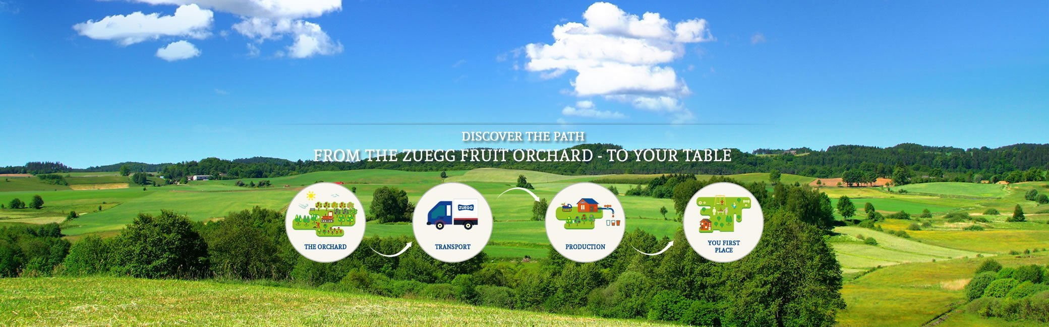 ORCHARDS ZUEGG